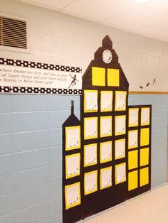 Peter Pan Bulletin Board Grade 3 ELA Module 3A