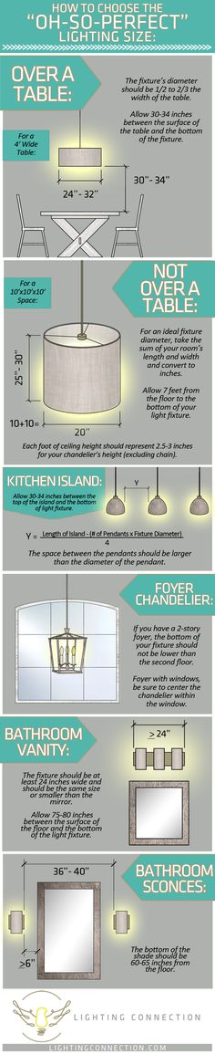 GOOD TO KNOW - how to pick the perfect size light.  Chandelier size guide. lightingconnection.com