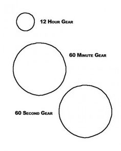 The basic parts of a wooden gear clock, how they work, and how to build one from a wooden-clock plan. Wooden Clock Plans, Wooden Gear Clock, Wooden Gears, Wood Clocks, Woodworking Techniques, Woodworking Projects Diy, Wood Projects, Make A Clock, Gear Wheels