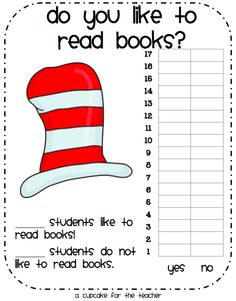 Graphing activity for Dr. Seuss b-day-- Mar. 2!