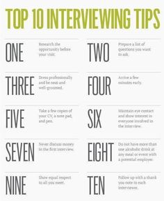 10 Useful #Interview #Tips For #JobSeekers