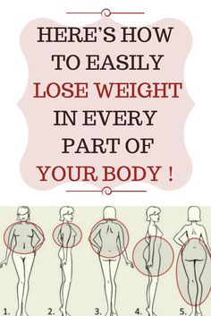 Here's How To Easily Lose Weight In Every Part of Your Body!