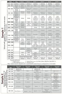 Sample Schedule - ABeka Academy
