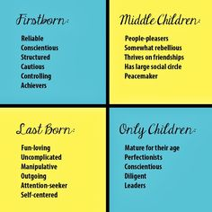 #familydynamics #middlechildren | Bring it on Home: Middle Child Syndrome