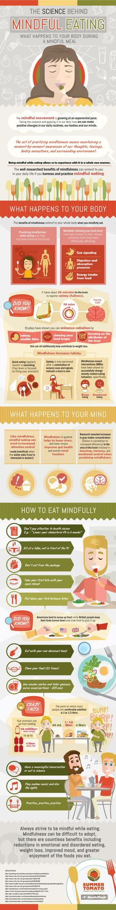Blog post featuring an infographic that highlights the science behind mindful eating. Visit www.PaleoDelivers.com to see more.