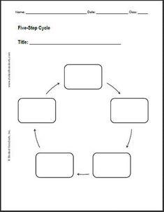 Free Printable Blank Circular Flow Charts