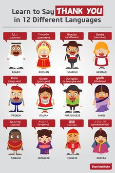Educational infographic & data visualisation Learn to say goodbye in 12 different languages. Infographic Description Learn to say goodbye in 12 Learning Italian, Learning Arabic, Learning Spanish, European Day Of Languages, World Languages, Languages To Learn, Communication Interculturelle, Learning Tips, Words In Different Languages