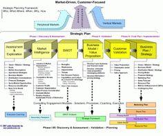 startegic plan presentation 2016-2019 strategic plan presentation 1 investor relations 1 catia bastioli  chairwoman matteo del fante chief executive.