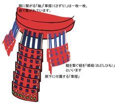 Samurai Armor Diy, Armadura Cosplay, Post Apocalyptic Costume, Samurai Artwork, Clever Halloween Costumes, Japanese Mask, Armadura Medieval, Cosplay Armor, Armor Concept