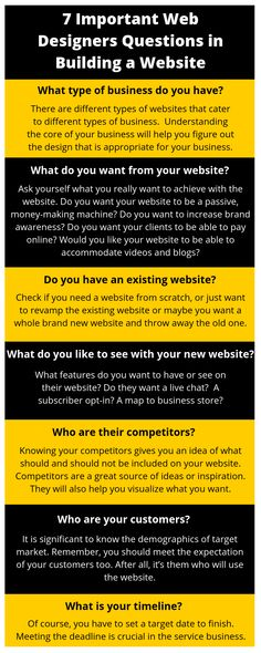 7 Important Web Designers Questions in Building a Website - Solutions Marketing and Consulting Agency Types Of Websites, Building A Website, Web Design, Designers, Marketing, This Or That Questions, Design Web, Website Designs, Site Design