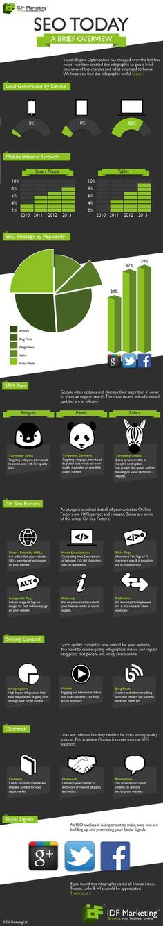 SEO Today – A Brief Overview [Infographics] Search Engine Optimization has changed over the last few years, this infographic will give a brief overview of the changes and what you need to know. Inbound Marketing, Marketing En Internet, Marketing Services, Marketing Digital, Online Marketing, Media Marketing, Social Marketing, Seo Services, Affiliate Marketing