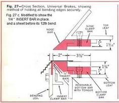 Folding machine Folding Machine, Garage House, Sheet Metal, Bending, Blacksmithing, Apron, Alternative, Floor Plans, Tools