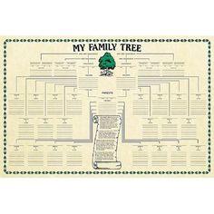 Family Tree Layout, Make A Family Tree, Family Trees, Family Tree Projects, Family Tree Gifts, Family Tree Book, Family Tree Designs, Genealogy Forms, Genealogy Chart