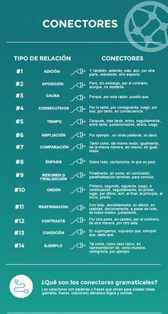ESCRITURA CREATIVA Conectores gramaticales para ser buenos escritores