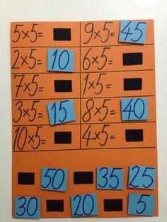 Multiplication activity-Educational game (Enes Süküt)