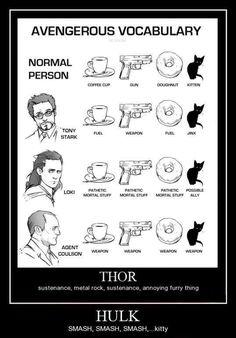 Avengers Vocabulary