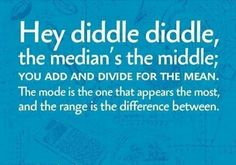 Median mide mean