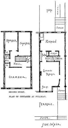 chicago home blueprints. Worker cottage  plan view Historic House Floor Plans Baltimore Row Plan