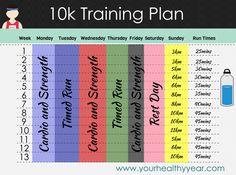 10k Training Plan Fr