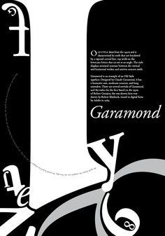 typography type specimen - Google Search