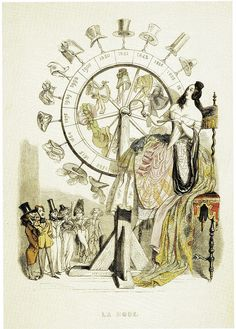 Timeline of fashion - 'The Wheel of Fashion' by JJ Grandville  IN: 'Un Autre Monde: Transformations, Visions ... et Autre Choses', 1844.