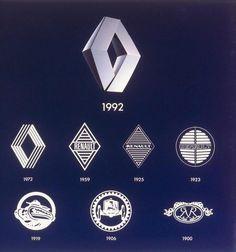 Historia de un Logo