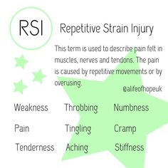 Awareness image for RSI - Repetitive Strain Injury. Feel free to share this image around but make sure to tag me so i can see. Its always good to post your experiences so that other people can start to understand the condition better. Repetitive Strain Injury, Chronic Illness, Other People, Helpful Hints, Muscle, Feelings, Image, Free, Style
