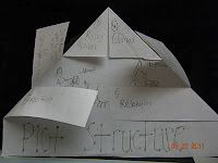 A Teacher's Treasure: Treasured Tip - *UPDATED* Foldables Factory!