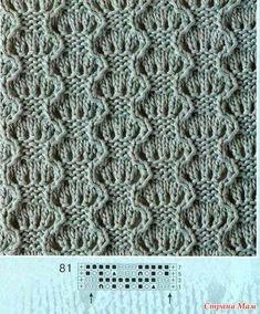 3b1f2113b Stitch Pletacie Predlohy, Pletené Čipkové Vzory, Dojčenské Pleteniny, Pletené  Vzory, Pletenie,