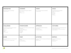 Project Canvas via @clearleft