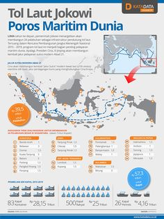 24 pelabuhan tol laut jokowi