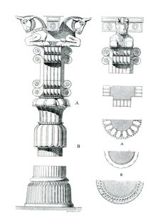 Persepolis Colonne flandin - Column - Wikipedia - Plan , front view and side view of a typical Persepolis column, of Persia (Iran)
