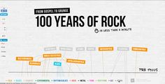 https://www.concerthotels.com/100-years-of-rock/