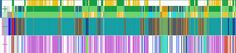 ManicTime - Timelines 04   Data timeline from a very detail-focused activity tracker that really only serves the needs of the true OCD data tracker.   I like it, but I'm not sure what people can make out of all the data it generates. At least not without writing your own tools. It does integrate Google Cal and Moves Data as plugin timelines, which is a nice detail.