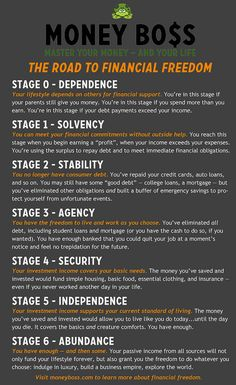The stages of financial freedom: The road to financial independence (Get Rich Slowly) Get Rich Slowly, How To Get Rich, Financial Literacy, Financial Tips, Financial Peace, Financial Planning, Budgeting Finances, Budgeting Tips, Investing Money