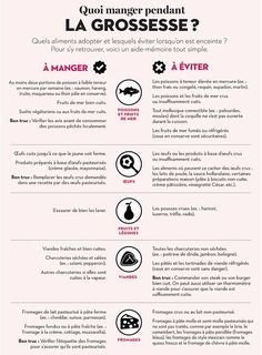 conseil nutrition femme enceinte