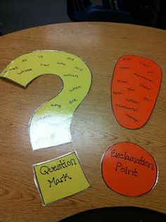 Help with punctuation.  These are filled with question words and exclamation words.  Good reference for the little ones/