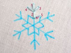 Celebrate the season with this FREE simple snowflake embroidery pattern! December is here, and for many people, that means the beginning … Read Snowflake Embroidery, Christmas Embroidery Patterns, Embroidery Materials, Simple Embroidery, Embroidery Transfers, Embroidery Patterns Free, Hand Embroidery Stitches, Crewel Embroidery, Hand Embroidery Designs