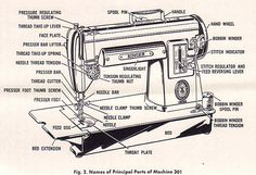 Singer 301 - Technical Specifications Singer 301