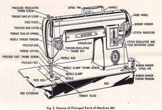 Trova la soluzione di tutti i problemi legati alla macchina da cucire all'indirizzo https://www.sewshop.eu/it/info/assistenza-tecnica-online  #sewshop #macchinadacucire #cucire