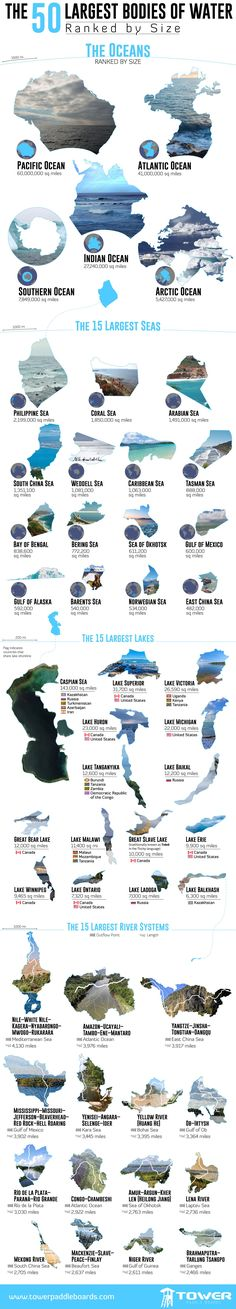 The 50 Largest Bodies of Water Ranked by Size University Of Southampton, Neutron Star, Oceans Of The World, 5 Oceans, Take Me Up, Captain Jack, Paddle Boarding, Pacific Ocean, Cool Photos