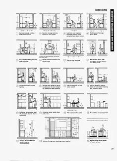 Neufert Architects Data Ed 3 House Pinterest Architects And House