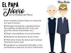 Pedida de Mano: el rol de los Papás — Más que una Boda