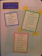 Ideas for the Reader's Workshop Journal for the upper grades and also how to organize your journal
