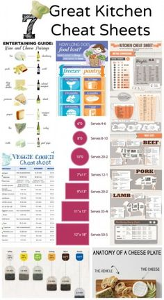 7 Great Kitchen Cheat Sheets At-a-Glance help for Veggie Cooking Wine Pairing Wine & Cheese Pairing Tea Steeping Cheese Plate Components Cake S Cooking 101, Cooking Recipes, Cooking Wine, Cooking Hacks, Healthy Recipes, Cooking School, Cooking Light, Cooking Tools, Cooking Brisket