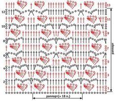 Captivating Crochet a Bodycon Dress Top Ideas. Dazzling Crochet a Bodycon Dress Top Ideas. Crochet Patterns Free Women, Crochet Cowl Free Pattern, Crochet Motif Patterns, Crochet Chart, Basic Crochet Stitches, Crochet Diagram, Crochet Granny, Knitting Patterns, Crochet Baby Cocoon