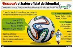 El balón oficial para el mundial Brasil 2014   Infografías del ...