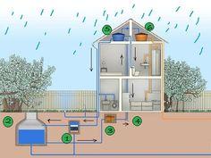 Arquitetura de casas ecológicas - http://www.casaprefabricada.org/arquitetura-de-casas-ecologicas