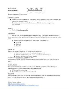 The Six Essential Nutrients Lesson Plan And Worksheet  Fcs