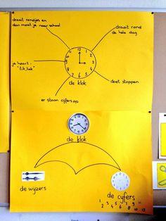 Woordenschatroutines 'wat weten we al' en woordparapla uit www.opwoordenjacht.nl in de groep van juf Ingrid.